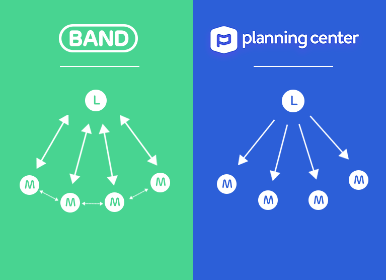 planningcenter_collaboration_revised2
